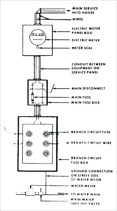 200 amp wire diagram wired 200 amp panel fuse box wiring diagram data  wired 200 amp panel fuse box wiring