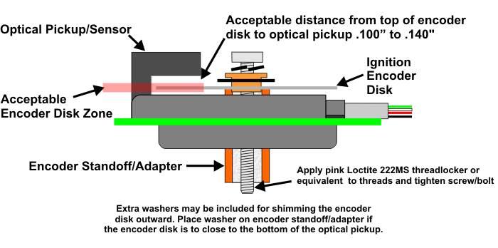 Amazing Power Arc Ignition Wiring Diagram Wiring Diagram Schematics Wiring Cloud Lukepaidewilluminateatxorg