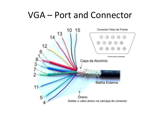 [DIAGRAM_0HG]  DO_4445] Vga Adapter Wiring Diagram Free Diagram | Vga Wiring Diagram Colours |  | Socad Proe Hapolo Mohammedshrine Librar Wiring 101