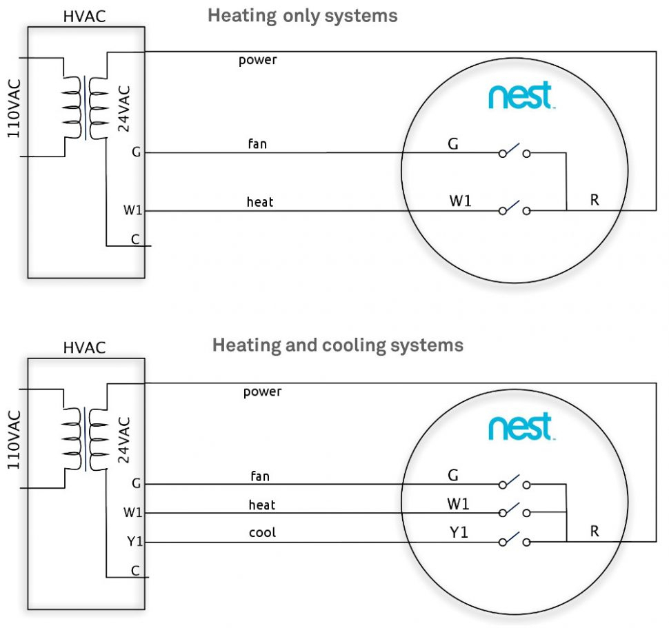 heat only thermostat wiring diagram lg 3385  wiring diagram for nest thermostat free diagram  wiring diagram for nest thermostat free