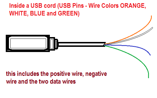 TD_6648] Usb Power Cable Color Schematic Wiring DiagramOxyl Lusma Recoveryedb Librar Wiring 101