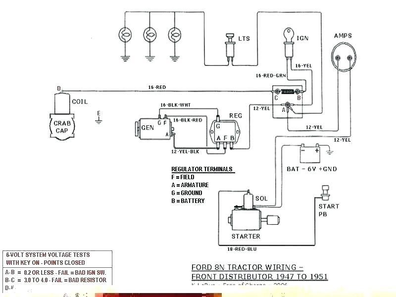 ford 4 0 ignition switch wiring diagram - 2000 mazda b2500 fuse diagram -  volvos80.tukune.jeanjaures37.fr  wiring diagram resource