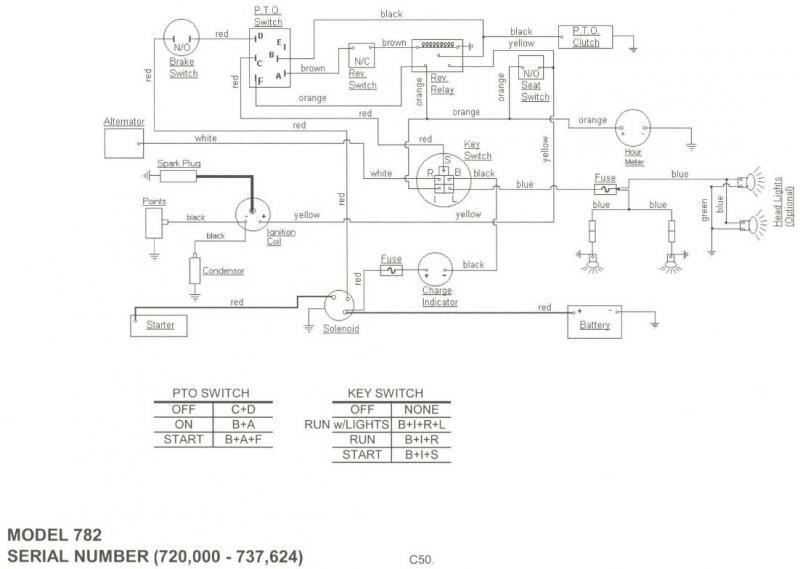 MTD CUB CADET LT 1042 629-04106 COMPLETE WIRING HARNESS IGNITION PTO SWITCHFullsignal
