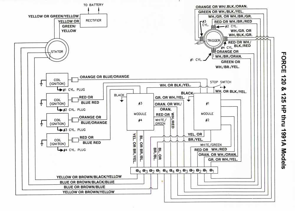 FN_5368] Trophy Boat Wiring Diagram Download DiagramInifo Sapebe Mohammedshrine Librar Wiring 101