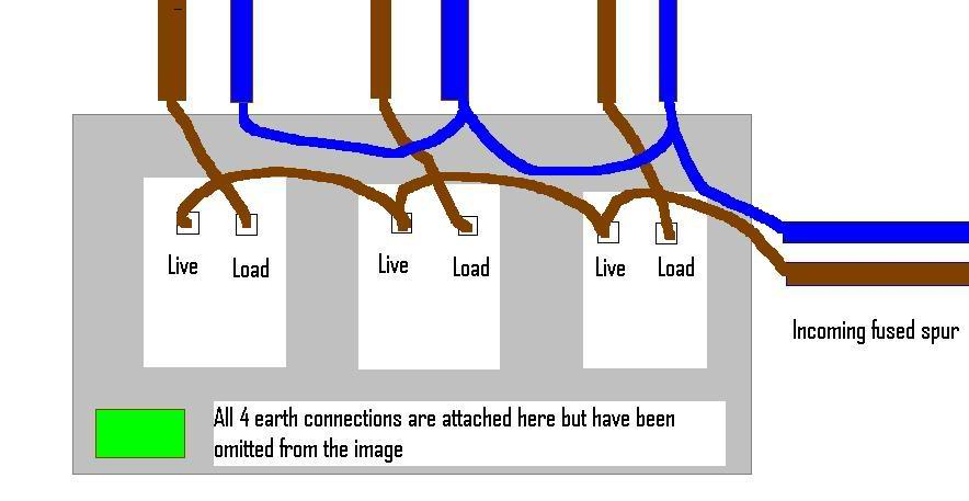 Diagram 3 Gang Wiring Diagram Full Version Hd Quality Wiring Diagram Diagramstana Dolcialchimie It