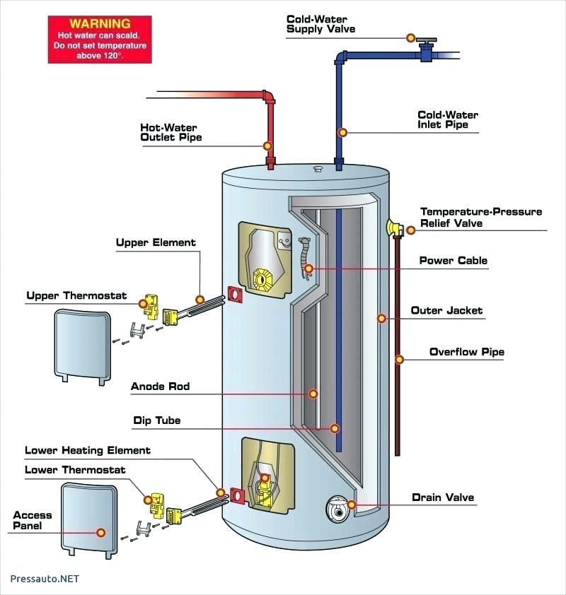 es5317 wiring diagram for hot water cylinder thermostat