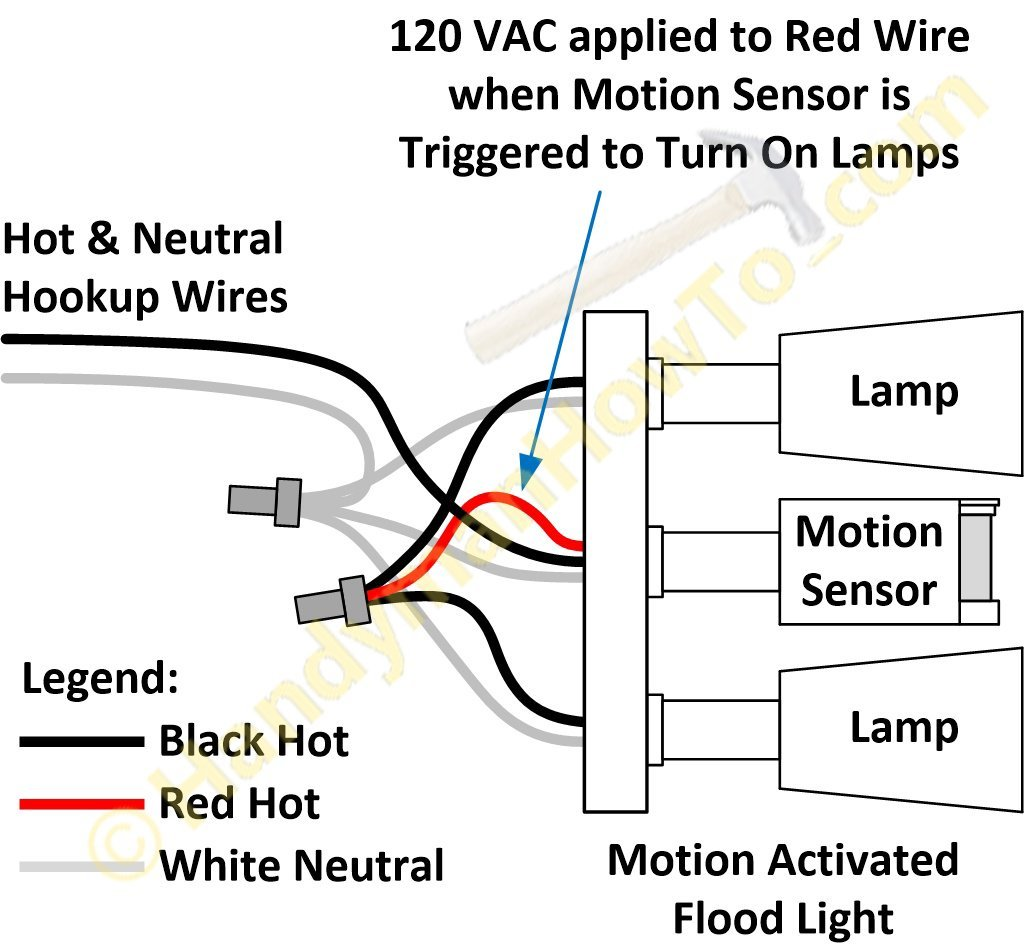 How To Wire A Sensor Light