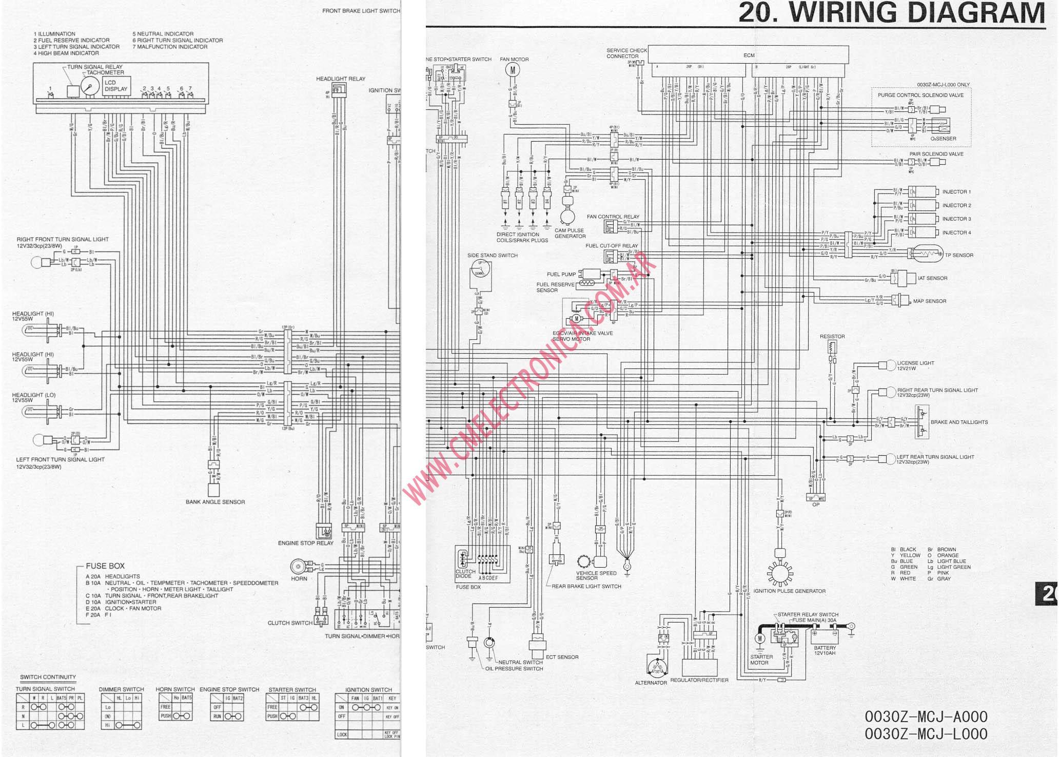 [DIAGRAM_3US]  HR_5699] 96 Honda Cbr 600 Wiring Diagram Download Diagram   96 Honda Cbr 600 F3 Wiring Diagram      Inama Eopsy Ynthe Arivo Bepta Mohammedshrine Librar Wiring 101