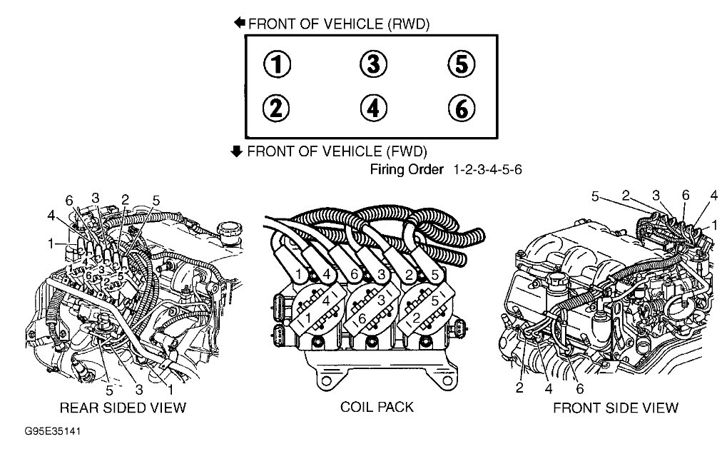2003 chevrolet venture wiring diagram sf 8937  2004 venture spark plug wire diagram wiring diagram  spark plug wire diagram wiring diagram
