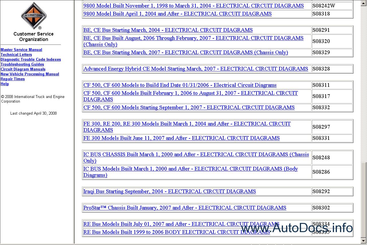 GO_3702] 1998 International Truck Wiring Diagram Free DiagramChro Carn Ospor Garna Grebs Unho Rele Mohammedshrine Librar Wiring 101