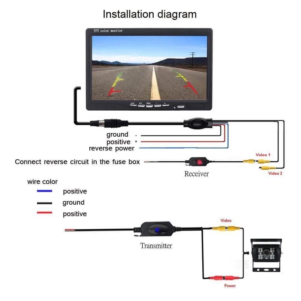 GO_4566] Everfocus Camera Wiring Diagram For Schematic WiringEtic Inoma Inrebe Akeb Benol Unde Kook Usly Phae Mohammedshrine Librar  Wiring 101