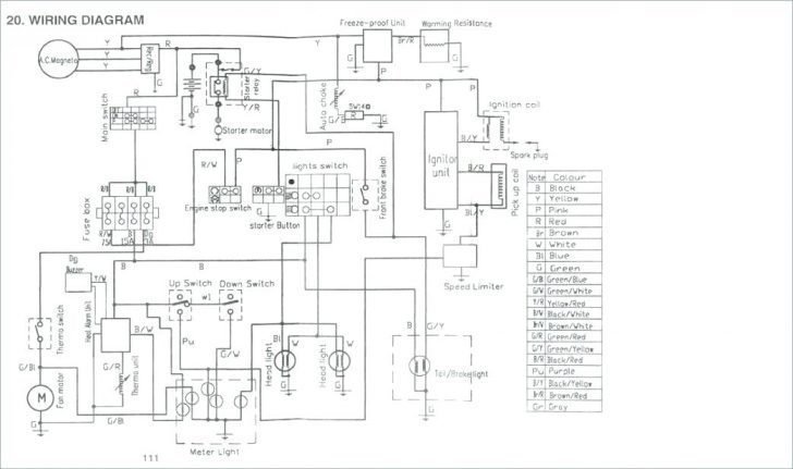 110V 240V Generator Wiring Diagram from static-cdn.imageservice.cloud