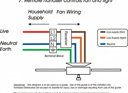 Incredible Ceiling Fan Motor Wiring Schematic Ceiling Fans Ideas Wiring Cloud Rometaidewilluminateatxorg