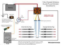 Enjoyable 7 3 Powerstroke Wiring Diagram Google Search Obs Ford Diesel Wiring Cloud Rometaidewilluminateatxorg