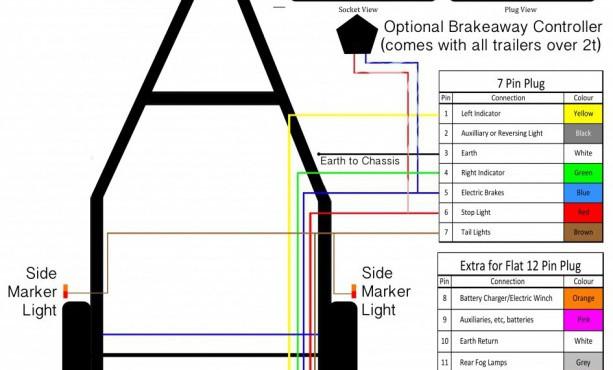 [SCHEMATICS_48EU]  WV_1053] Delco Model 16269029 Wiring Schematic Free Diagram | Delco Model 16269029 Wiring Schematic |  | Heeve Dext Hopad Skat Peted Phae Mohammedshrine Librar Wiring 101