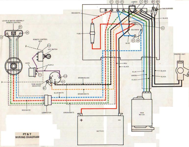 1988 Evinrude Ignition Switch Wiring Diagram - Schematic wiring diagramcamelotunchained.it