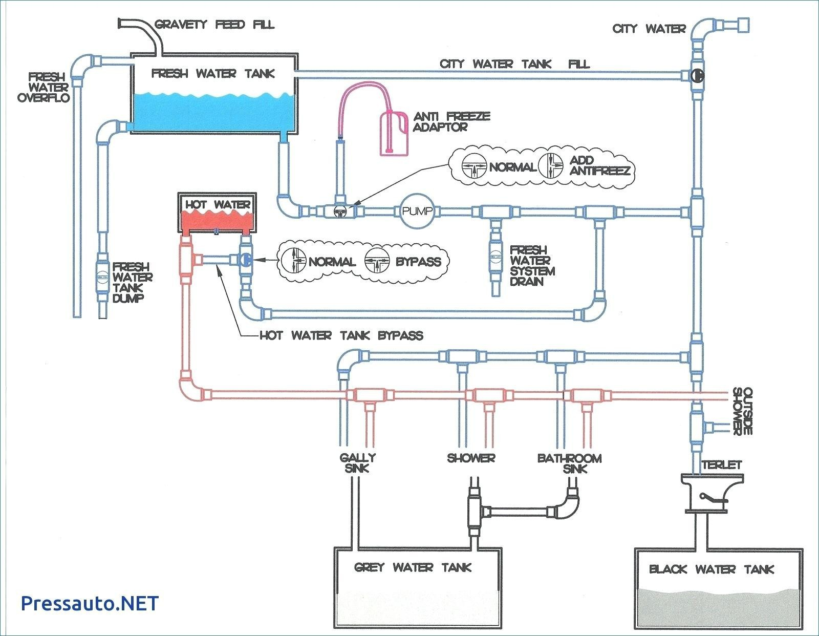 Travel Trailer Battery Wiring Diagram