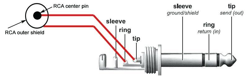 Tz 5746 Telephone Wiring Diagram On Xlr Connector Wiring Diagram Wiring Diagram