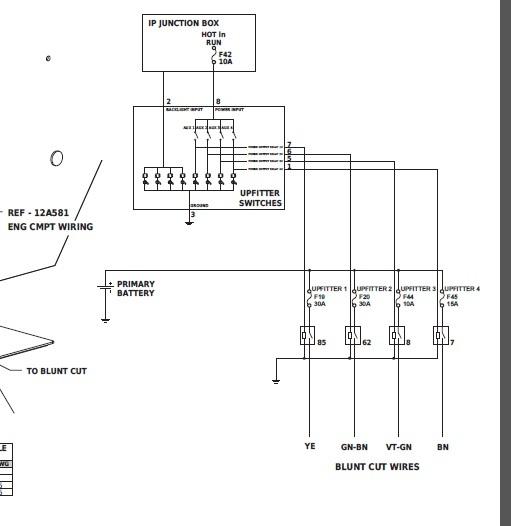 FB_7561] Ford F250 Superduty Ip Junction Box Diagram Wiring DiagramNdine Mimig Clesi Xortanet Funi Gray Onom Denli Mohammedshrine Librar Wiring  101