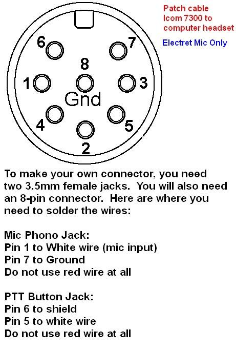 Fantastic Icom 8 Pin Mic Wiring Wiring Diagram Schema Blog Wiring Cloud Vieworaidewilluminateatxorg