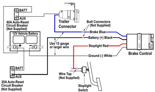 trailer wiring diagrams with electric kes electrical trailer ke wiring diagram wiring diagram data  electrical trailer ke wiring diagram