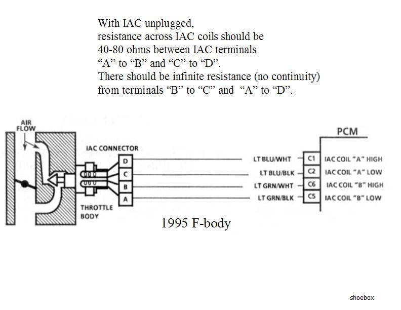 lh_2203] wire diagram as well honda accord idle air control valve ... 2000 mustang iac valve wiring diagram  bios bdel sputa salv mohammedshrine librar wiring 101