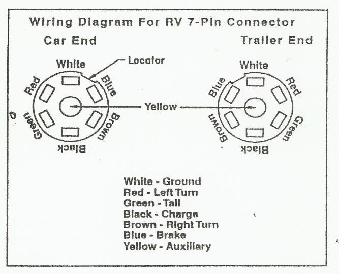 Xh 2847 Trailer Plug Wiring Diagram