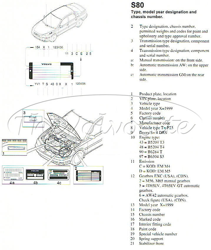 2001 volvo s40 fuse diagram 2000 volvo s70 fuse box wiring diagram data  2000 volvo s70 fuse box wiring