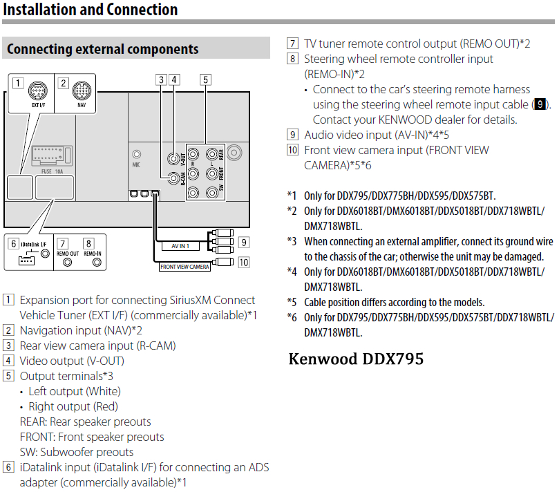 SZ_6141] Hyundai Sonata Wiring Diagram Car Tuning Free Diagram