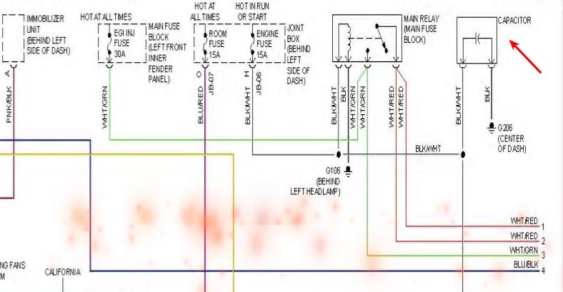 Surprising Wiring Diagram Mazda 626 Ge Wiring Diagram B7 Wiring Cloud Xempagosophoxytasticioscodnessplanboapumohammedshrineorg