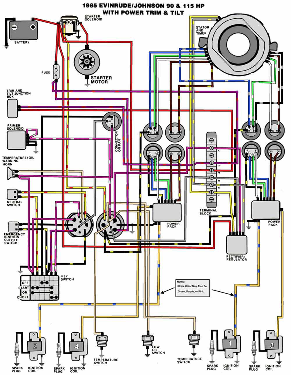 Brilliant 40 Hp Mercury Outboard Wiring Diagram Hecho Wiring Diagram Wiring Cloud Licukosporaidewilluminateatxorg