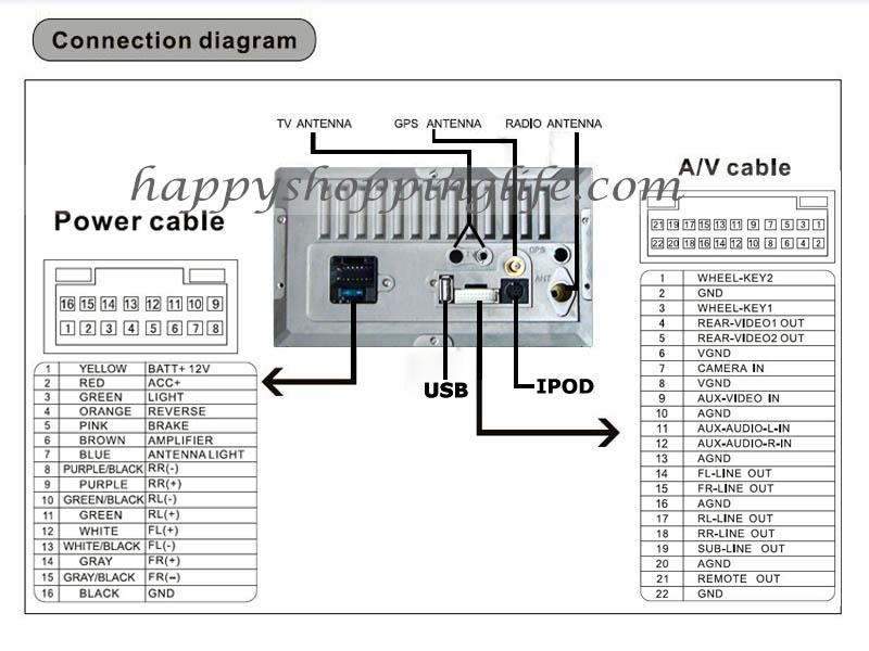 af_3663] 2010 toyota prius antenna wiring diagram schematic wiring  hisre omen skat wigeg icaen tixat mohammedshrine librar wiring 101