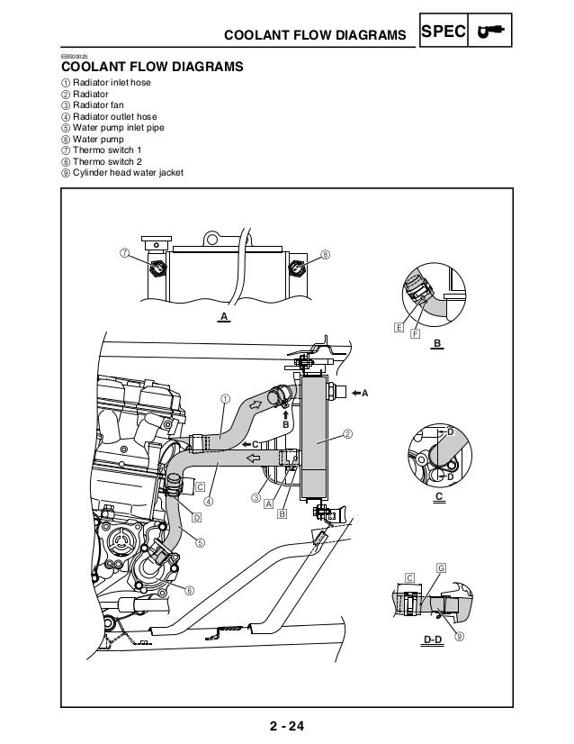 Ty 0455 Free Wiring Schematic 2005 Yfz Wiring Diagram