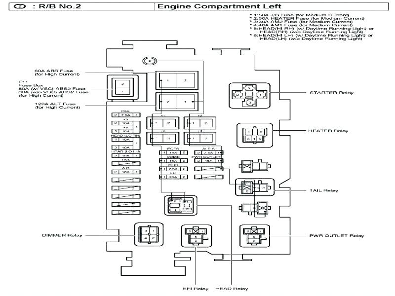 peterbilt fuse panel diagram  description wiring diagrams