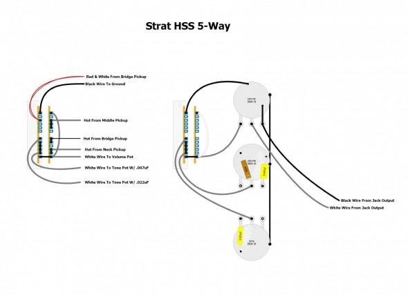 Amazing Hh Strat Wiring Diagram Wiring Cloud Inklaidewilluminateatxorg