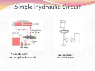 Brilliant Simple Hydraulic Schematic All Wiring Diagram Wiring Cloud Ymoonsalvmohammedshrineorg