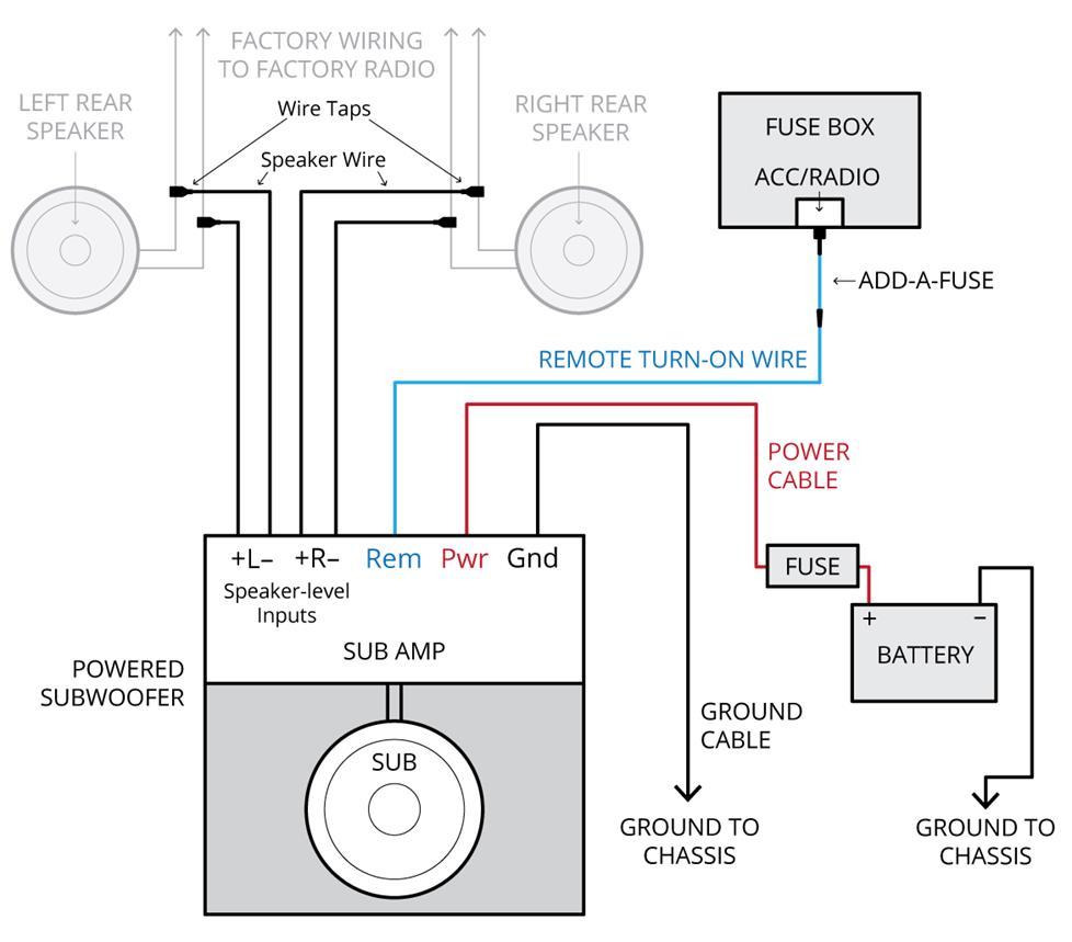 [SCHEMATICS_4HG]  KT_7980] Bose Car Amp Wiring Diagram | Car Amps Wiring Diagram |  | Ratag Wigeg Mohammedshrine Librar Wiring 101