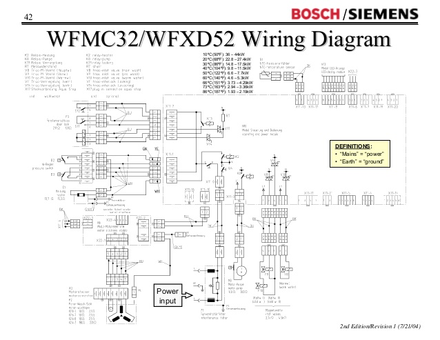 Washing Machine Motor Wiring Diagram from static-cdn.imageservice.cloud