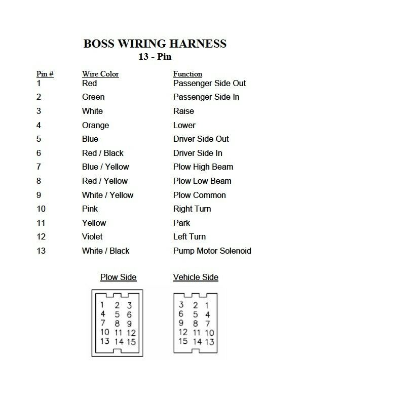 11 pin boss plow wiring diagram air conditioner relay