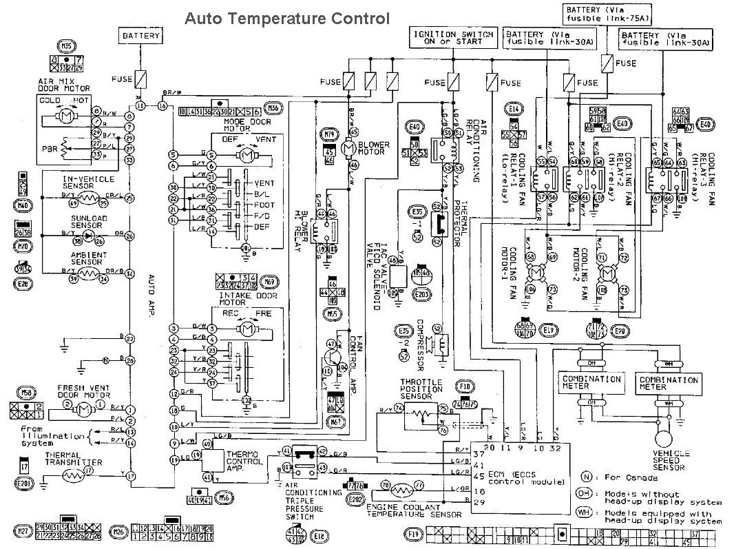 Surprising Nissan Y11 Wiring Diagram Wiring Library Wiring Cloud Picalendutblikvittorg