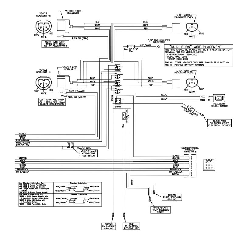 [DIAGRAM_38ZD]  Boss V Plow Wiring Schematic - Ford Explorer Wire Harness for Wiring Diagram  Schematics | Boss Wiring Diagram |  | Wiring Diagram Schematics