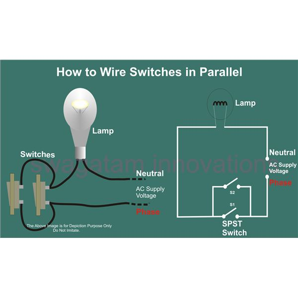 Superb Help For Understanding Simple Home Electrical Wiring Diagrams Wiring Cloud Lukepaidewilluminateatxorg