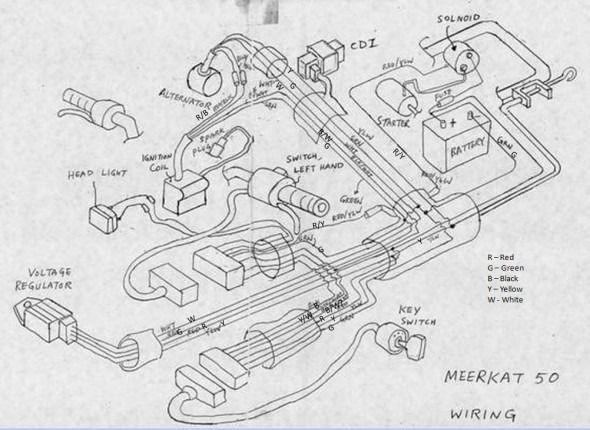 redcat wiring diagram kt 4268  kazuma 90cc wiring diagram wiring diagram  kazuma 90cc wiring diagram wiring diagram