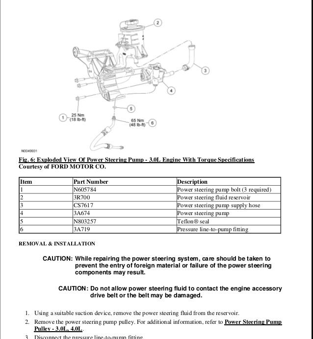 SM_4571] Diagram 2001 Ford Ranger Suspension Diagram 2000 Ford Ranger 2 5  Download DiagramBapap Expe Batt Tron Phan Rimen Phae Mohammedshrine Librar Wiring 101