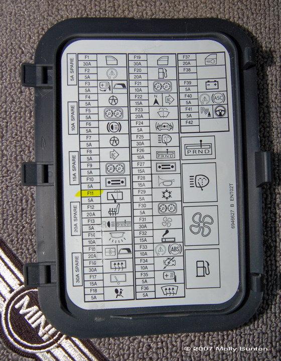 2006 mini cooper fuse box diagram - wiring diagram page pipe-pool -  pipe-pool.granballodicomo.it  granballodicomo.it