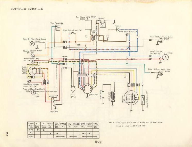 Phenomenal Zl1000 Wiring Diagram Wiring Diagram Wiring Cloud Faunaidewilluminateatxorg