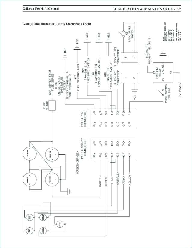 EX_9564] Cat Fork Lift Wiring Diagrams Download DiagramMonoc Kicep Istic Amenti Epsy Pead Favo Scoba Mohammedshrine Librar Wiring  101