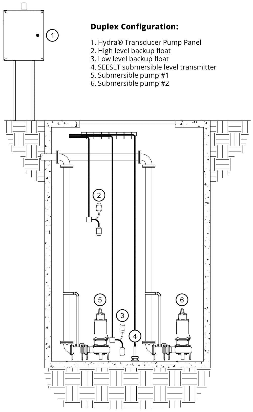 CG_7498] Lift Station Wiring Furthermore Sje Rhombus Pump Control Panel  Wiring Download DiagramFrag Teria Unre Garna Mohammedshrine Librar Wiring 101
