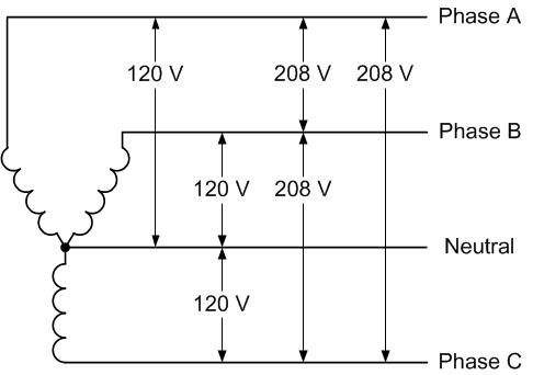 Awe Inspiring 208V Single Phase And 208V 3 Phase Oem Panels Wiring Cloud Waroletkolfr09Org