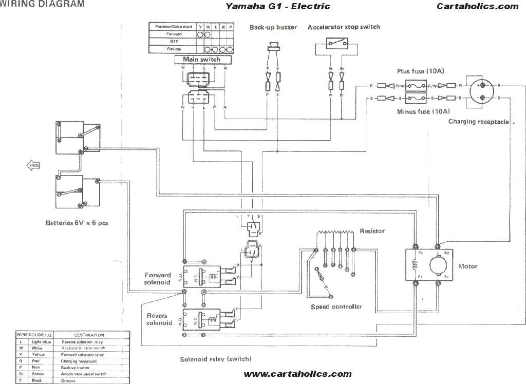 [DIAGRAM_5NL]  SR_7740] Golf Cart Electric Wiring Diagram Download Diagram | Wiring 1959 Diagram Fordi6 |  | Stic Licuk Favo Mohammedshrine Librar Wiring 101